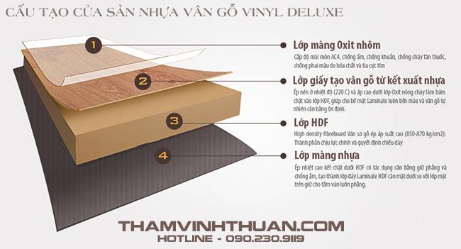 Cấu tạo sàn nhựa vân gỗ vinyl DELUXE